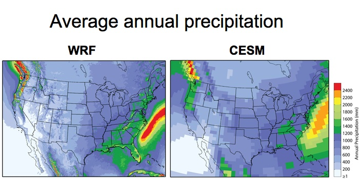 Weather and climate models typically have different resolutions