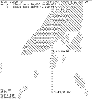 ascii letters typed to create shapes on map