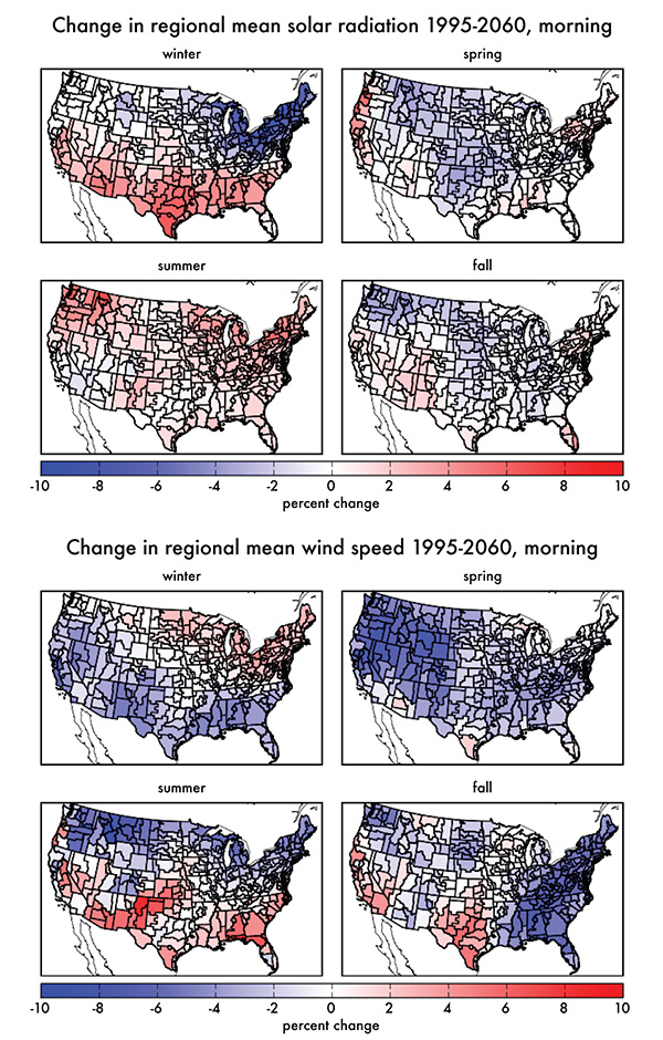 Changes in regional solar radiation and wind speed, 2060 vs. 1995