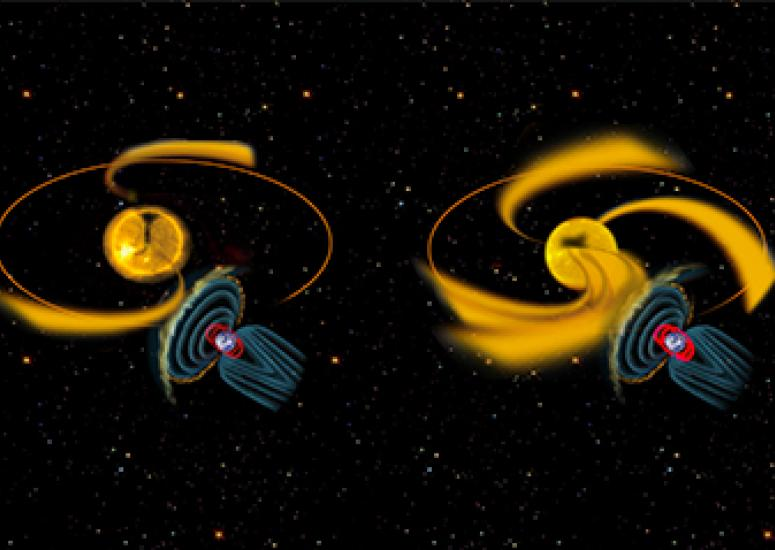 Illustration of two suns with yellow streams spiraling out and the earth